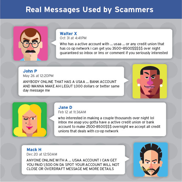 Scammers Graphic