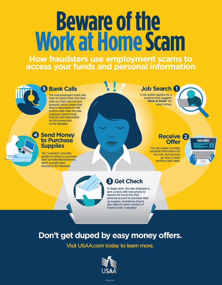 USAA Community Beware of Work at Home Scams.jpg