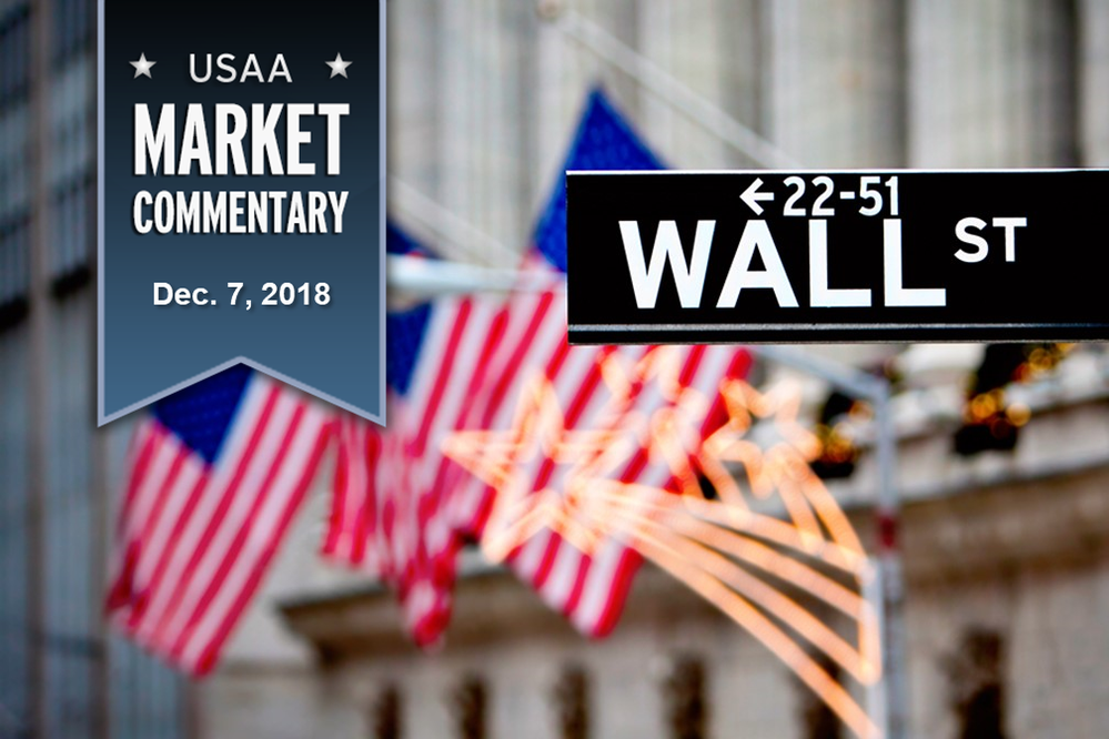 Market Volatility Continues: Trade and Lower Global Economic Growth Main Drivers