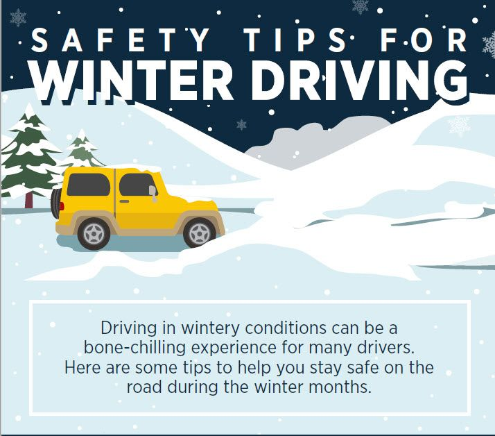 Keeping Safe When Driving in Winter Weather