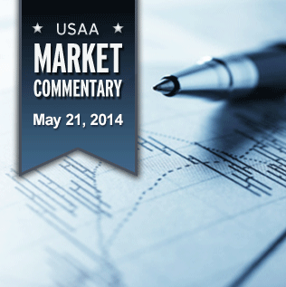 market commentary