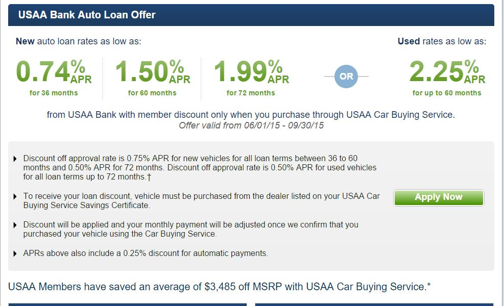 Car Buying Service & USAA Bank Loan Rate Reduction