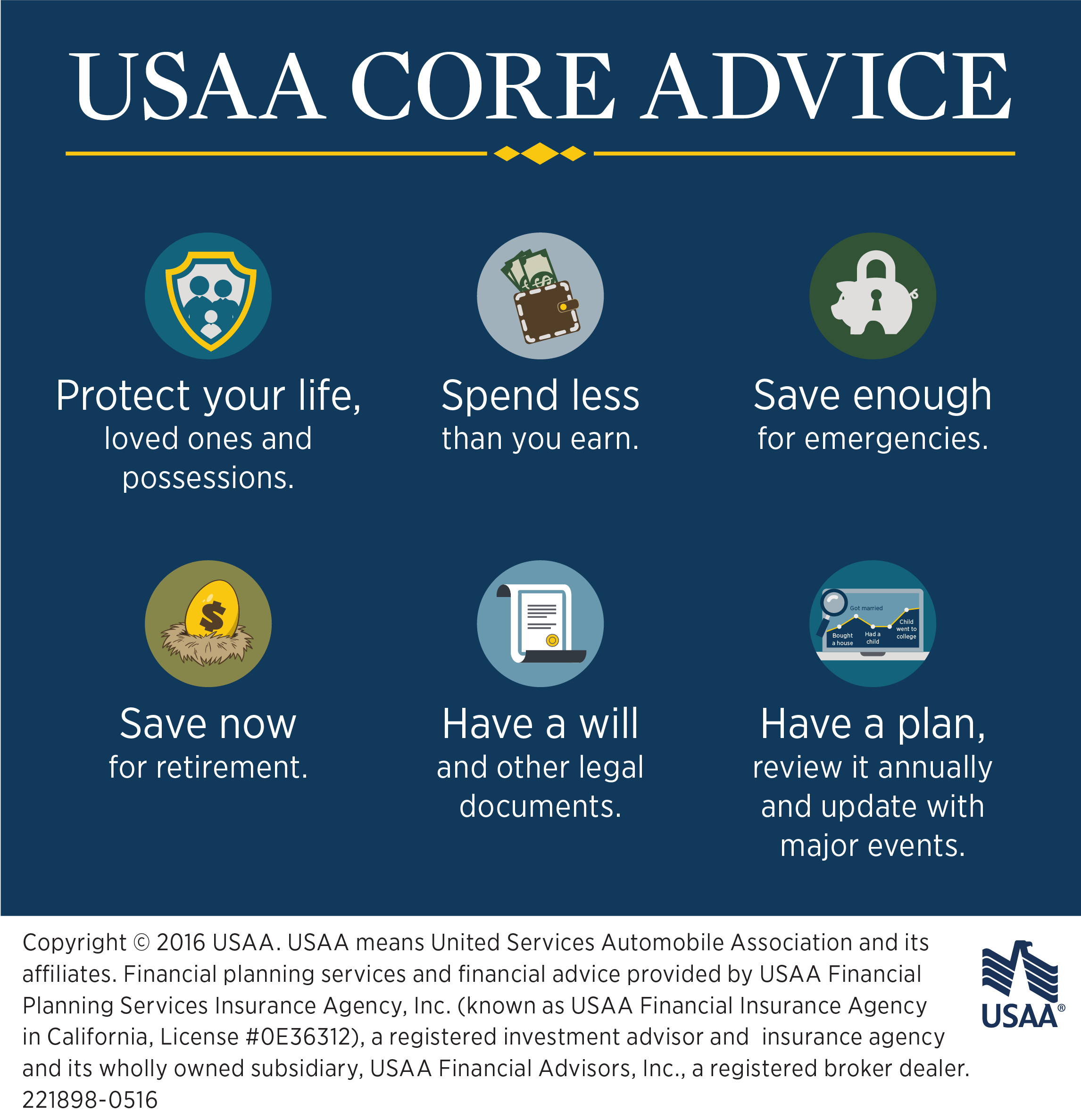 Financial woes can critically impact your mission readiness to further complicate financial readiness plans our military lifestyle includes frequent