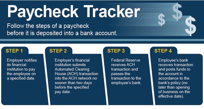 USAA Member Community PaycheckTracker.png