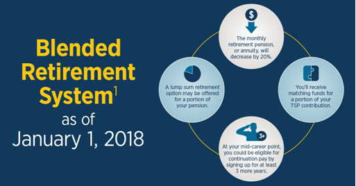 USAA Member Community - Blended Retirement System1