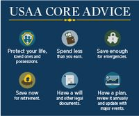 April is Financial Capability Month. How Prepared Are You?