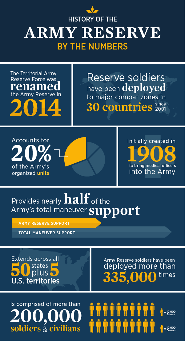 USAA_APR_2017_AR_0407_Infographic_v2.png