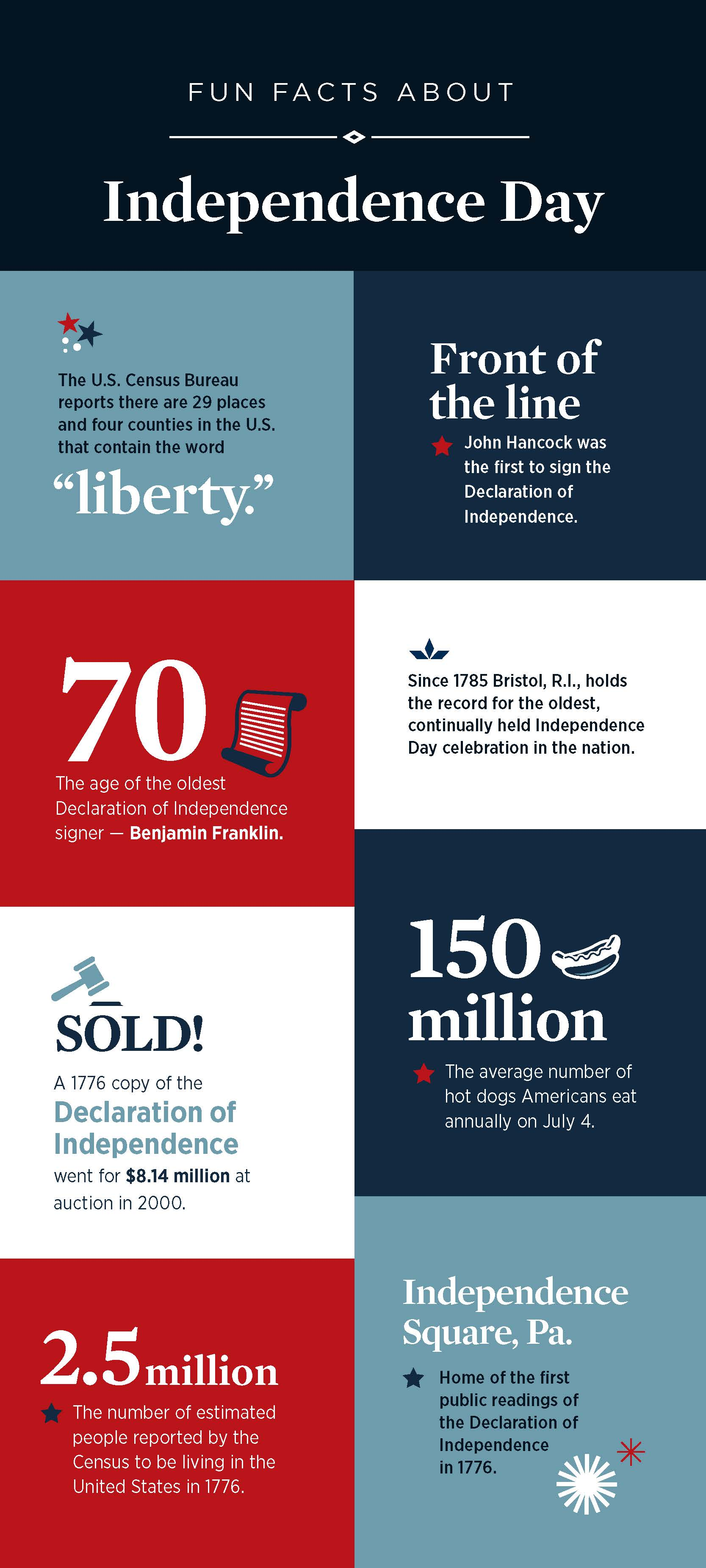 Final_USAA_July4_infographic_Revised_ 2.jpg