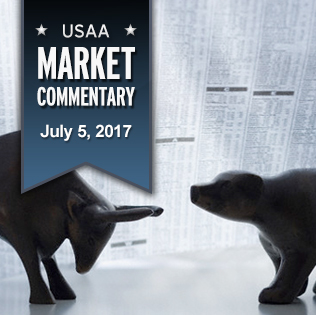 market_commentary_base_July 5 (Newspaper).jpg