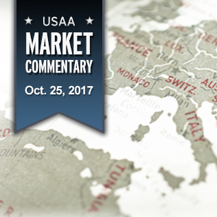 market_commentary_base_October 25 (Map).jpg