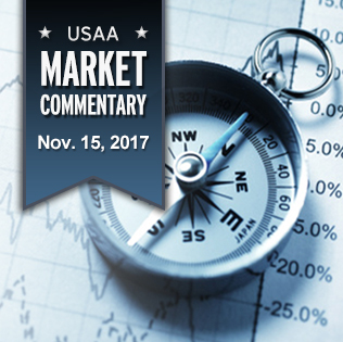 Late-Cycle Opportunity in Value, Non-U.S. Stocks