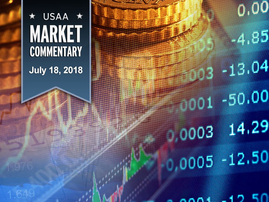 USAA Managed Portfolios: 2018 Second Quarter Update