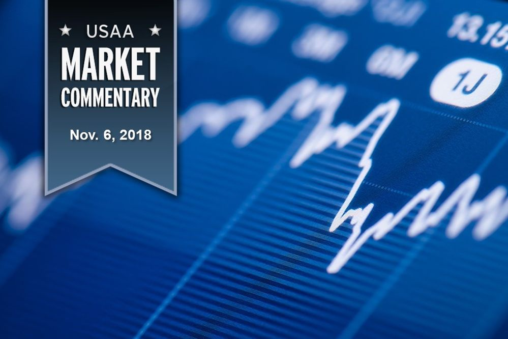 Midterms Outcome Could Ease Stock Volatility