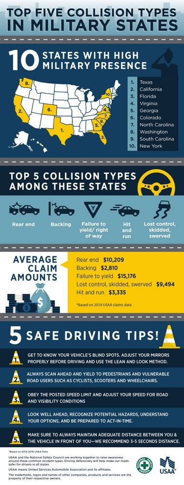 USAA Community COLLISION-INFOGRAPHIC.jpg
