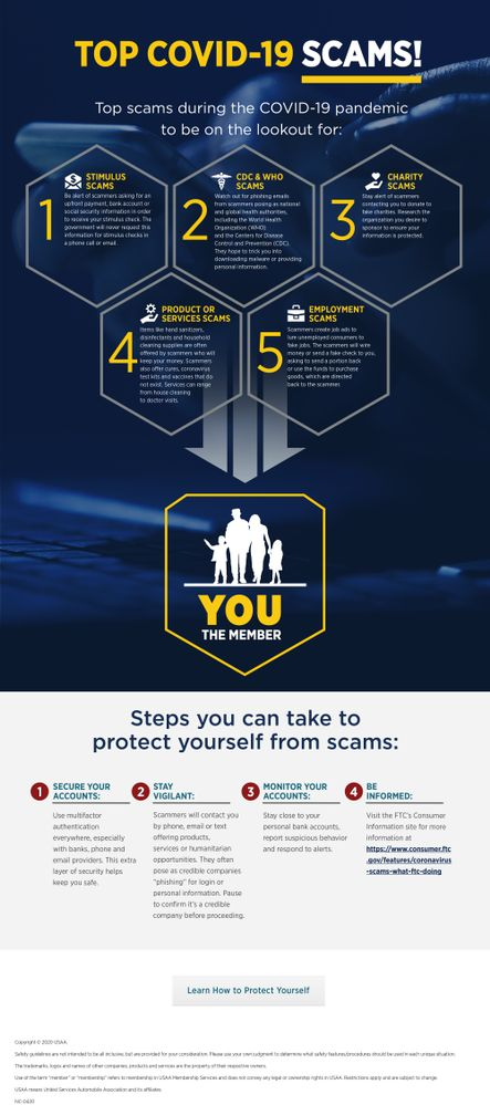 Ways to Help Prevent Top 5 COVID 19 Scams