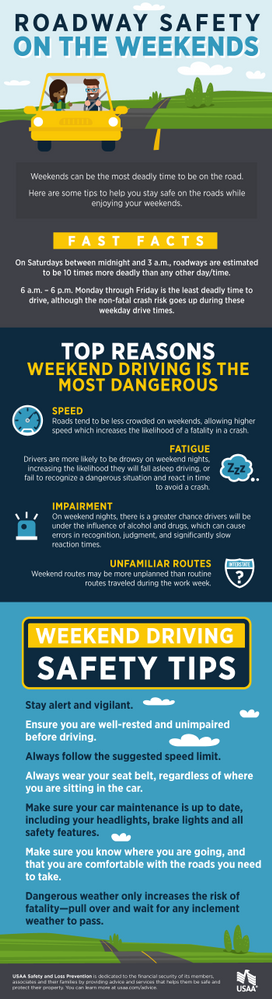 Roadway Safety on the Weekends