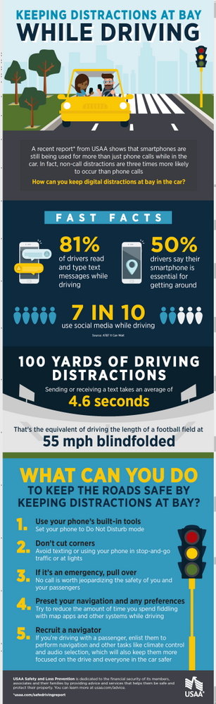 Keep Driving DIstractions at Bay Infographic USAA Community.png